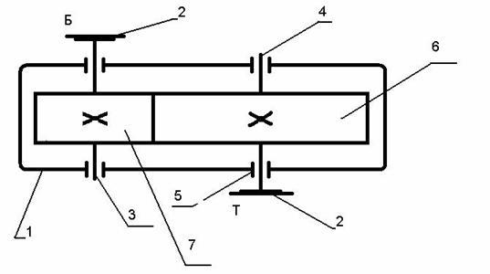 Быстроходный вал.  Опоры.  Рис 1.1.  Кинематическая схема редуктора.  Зубчатое колесо.  Тихоходный вал.